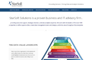 Data Analytics Consulting Solutions WordPress Website Design Bend Oregon