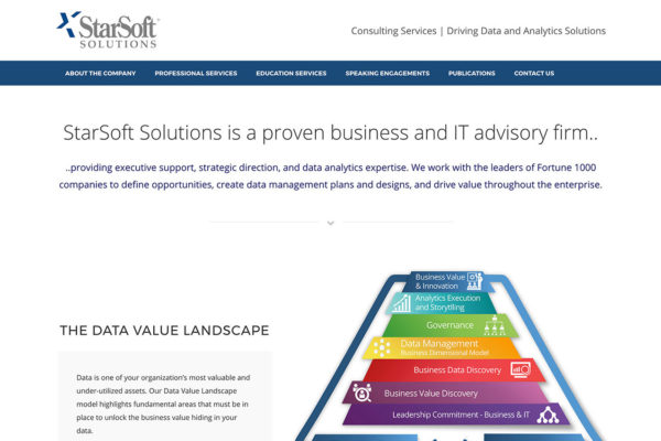 Data Analytics Consulting Solutions WordPress Website Design Bend Oregon